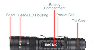 The parts of a flashlight