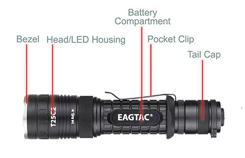 The parts of a flashlight - Best Flashlight Report